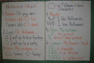halloween glyphs - Halloween Glyphs