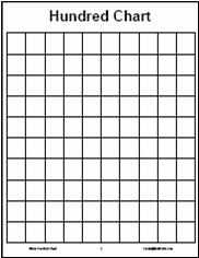 math worksheet : mathwire 100th day of school : 100 Day Worksheets Kindergarten
