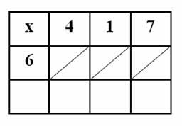 math worksheet : mathwire multiplication algorithms : Lattice Math Worksheets